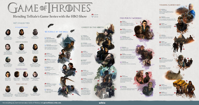 File:GOT TV Game Infographic v3.jpg