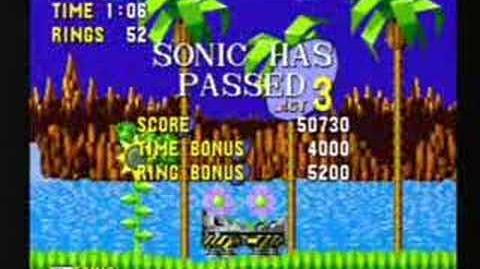 Timeline of a Classic Game: Topic : Sonic