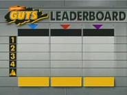 Leadorboard