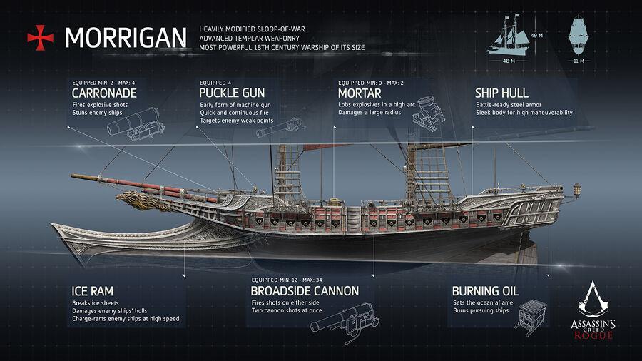 Assassins Creed Rogue Morrigan-Infographic