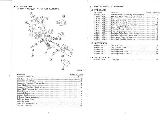 File:M95 Manual Page 7-8.jpg