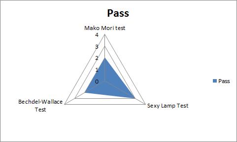 File:Crystalgemsdecentpass.png