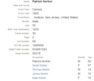 Norton-Patrick 1905 census