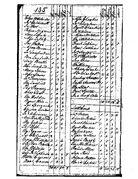 1790 census Rutherford County, North Carolina, p. 135
