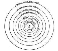 CopernicSystem
