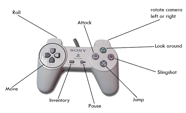 File:Geo Adventure PS1 controls.png