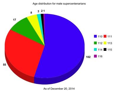 File:Pie Chart.jpg