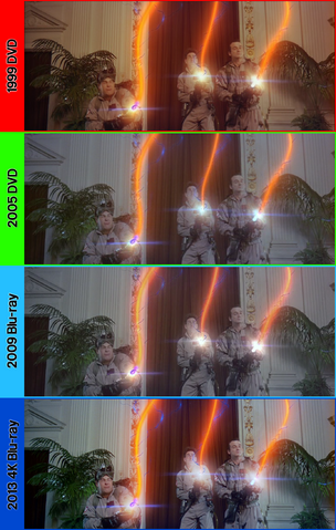File:Gb1comparing4versionssc19.png