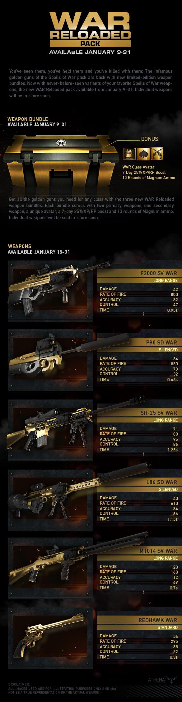 War Reloaded
