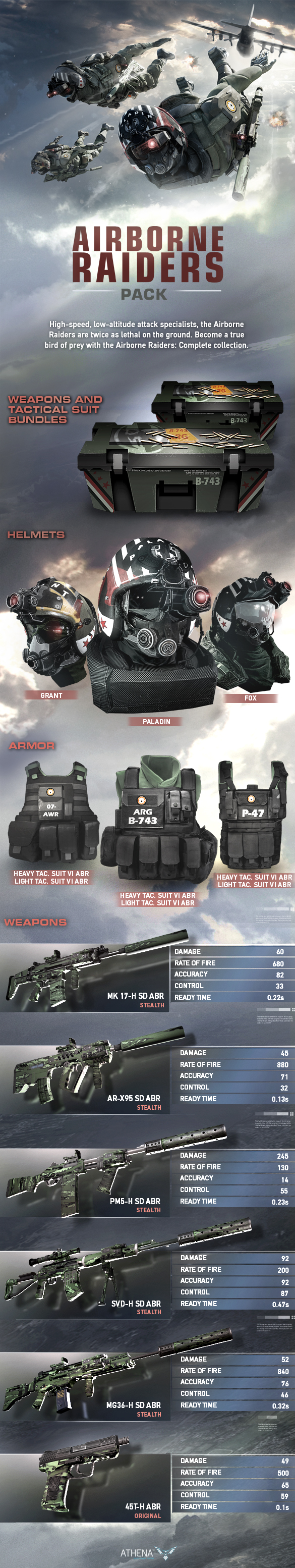 Airborne raiders pack
