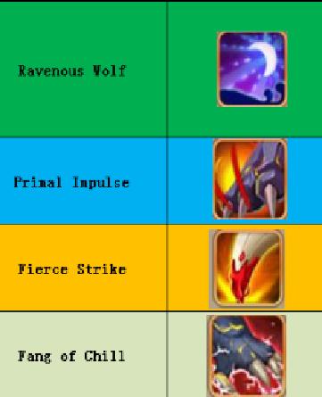 File:Werewolf-skills.png