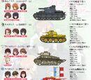 Ooarai Gakuen Tanks