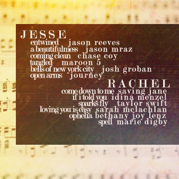 File:Fanmixtracklisting.png