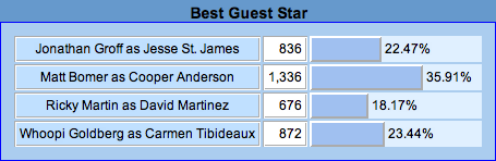 File:14 Best Guest Star.png