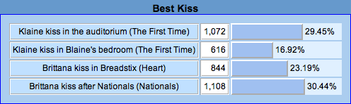File:21 Best Kiss.png
