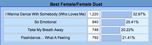 File:4 Best Female-Female Duet.png