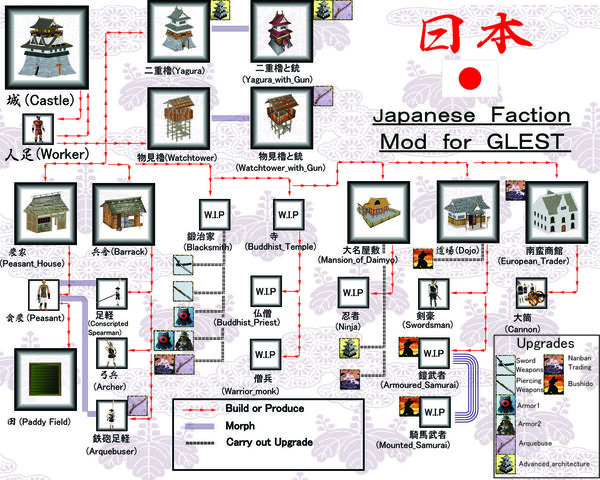 File:Japanese Techtree map.jpg