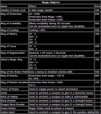 File:Arx Libertatis Magic Objects.png