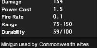 Commonwealth Security Minigun