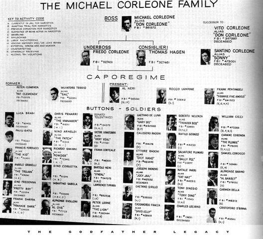File:Michael Corleone Family.jpg