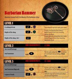 Barbarian Hammer - attacks