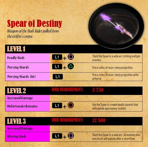 File:Spear of Destiny - attacks.jpg