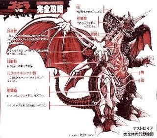File:Destroyah anatomyimage.jpeg