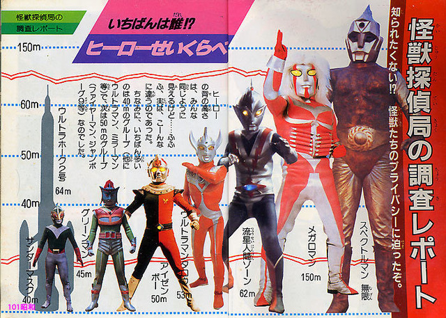 File:Greenman's height compared to other Toku heroes.jpg