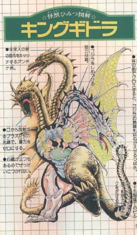 File:King Ghidorah Anatomy.jpg