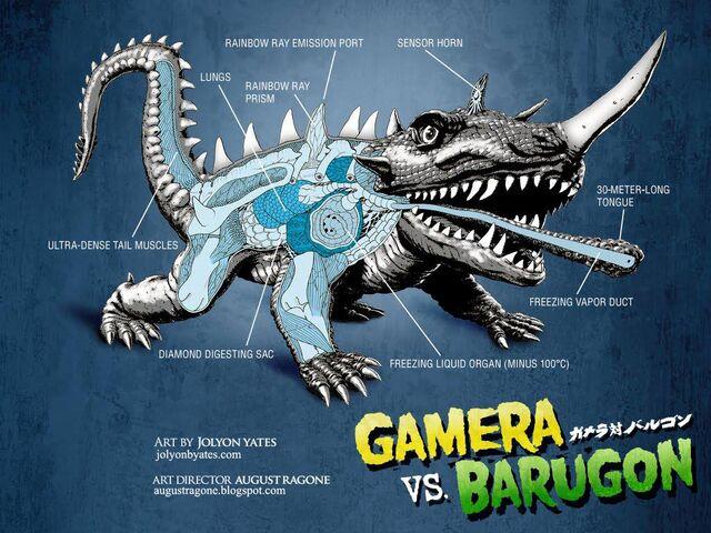 File:GAMERA SHOUT FACTORY - Barugon Anatomy.jpg