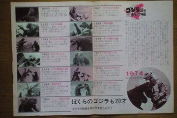 File:1974 MOVIE GUIDE - GODZILLA VS. MECHAGODZILLA thin pamphlet PAGES 2.jpg