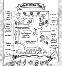 Akindo Studio Plan