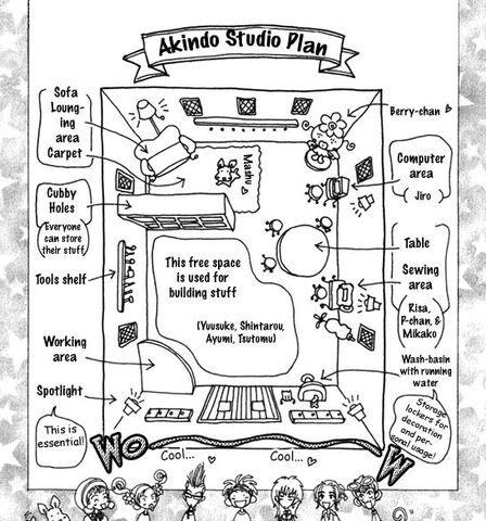 File:Akindo Studio Plan.jpg