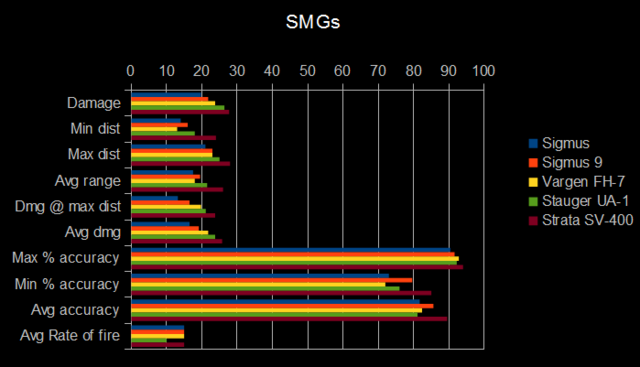 File:Smgs.png