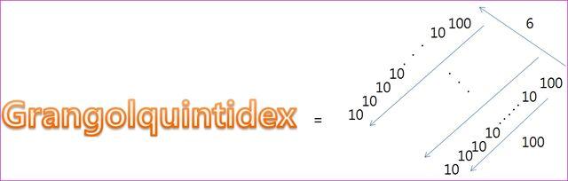 File:Grangolquintidextower.jpg
