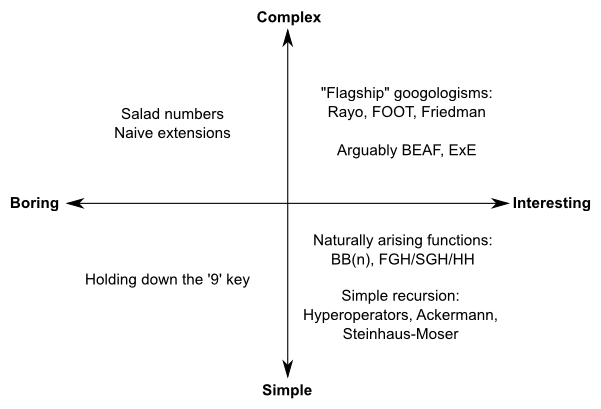File:Complexity vs Interest.png