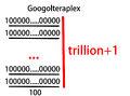 Googolteraplex.jpg