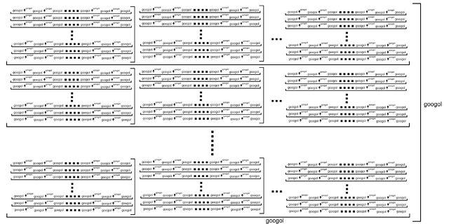 File:Googology Representation 04.jpg