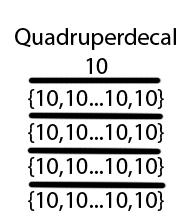 File:Quadruperdecal.jpg
