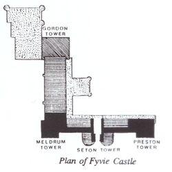Fyvie-1