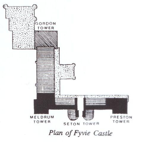File:Fyvie-1.jpg