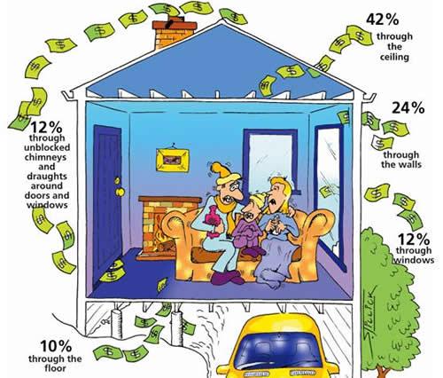 File:Energy efficient house.jpg