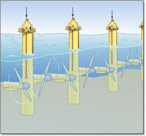 File:Tidal energy.jpg