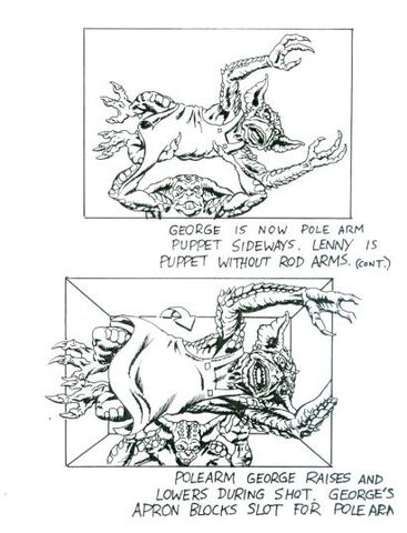 File:Gremlins 2 Storyboard Ideas 2.jpg