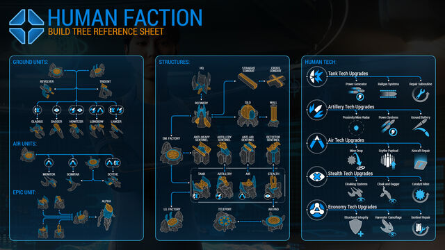 File:GG Ref Build Tree Humans.jpg