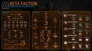 GG Ref Build Tree Beta