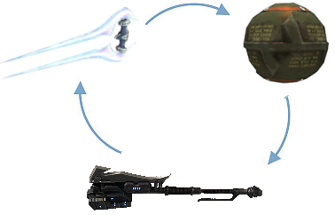 File:Grifball Strategy Chart.png