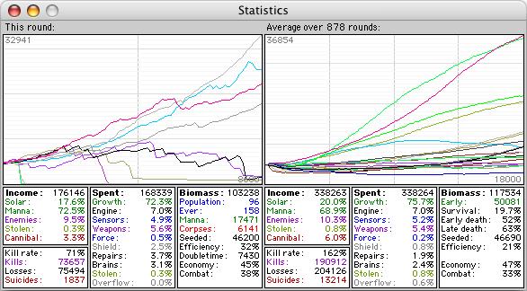 File:New-statistics-view.png