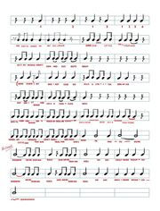 Image Super Music on a sheet could be worthlots