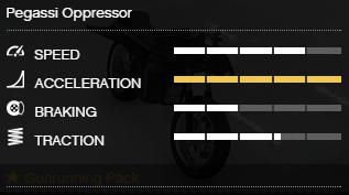 File:Oppressor-GTAO-RSCStats.PNG